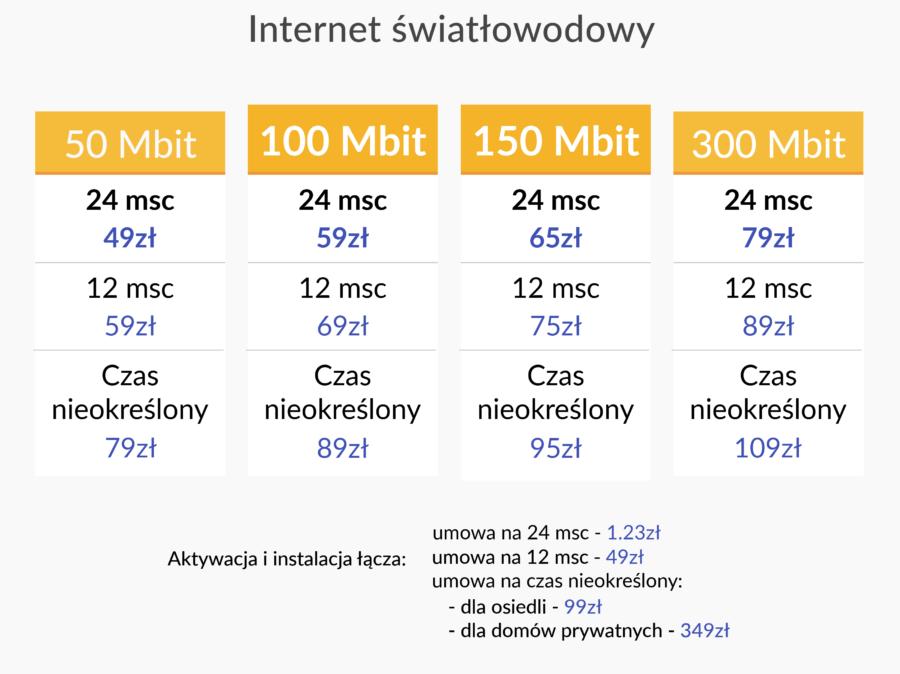 Net - stronaN